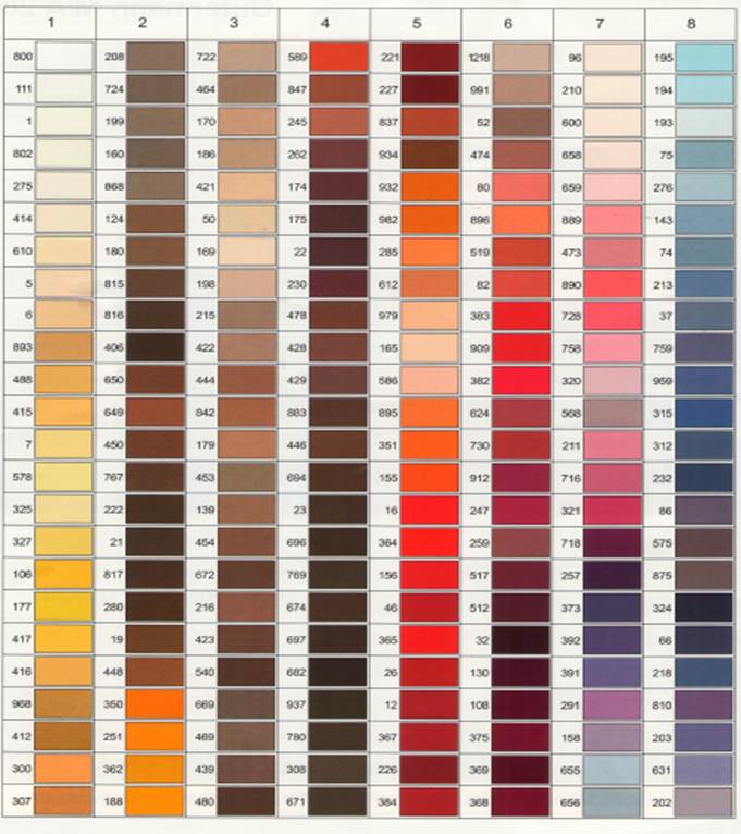 Gutermann Embroidery Thread Conversion Chart Rebellions